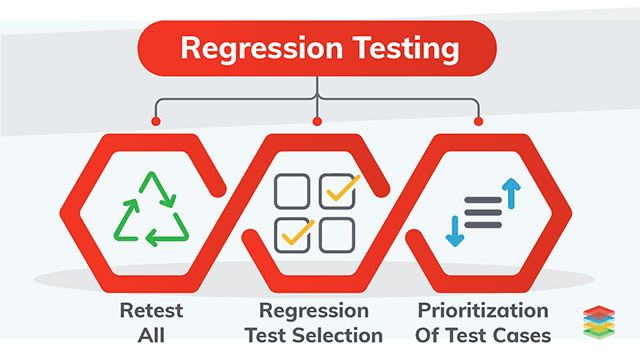 what is regression testing